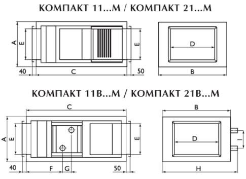 ГРУ-03М-2У4-1 компакт